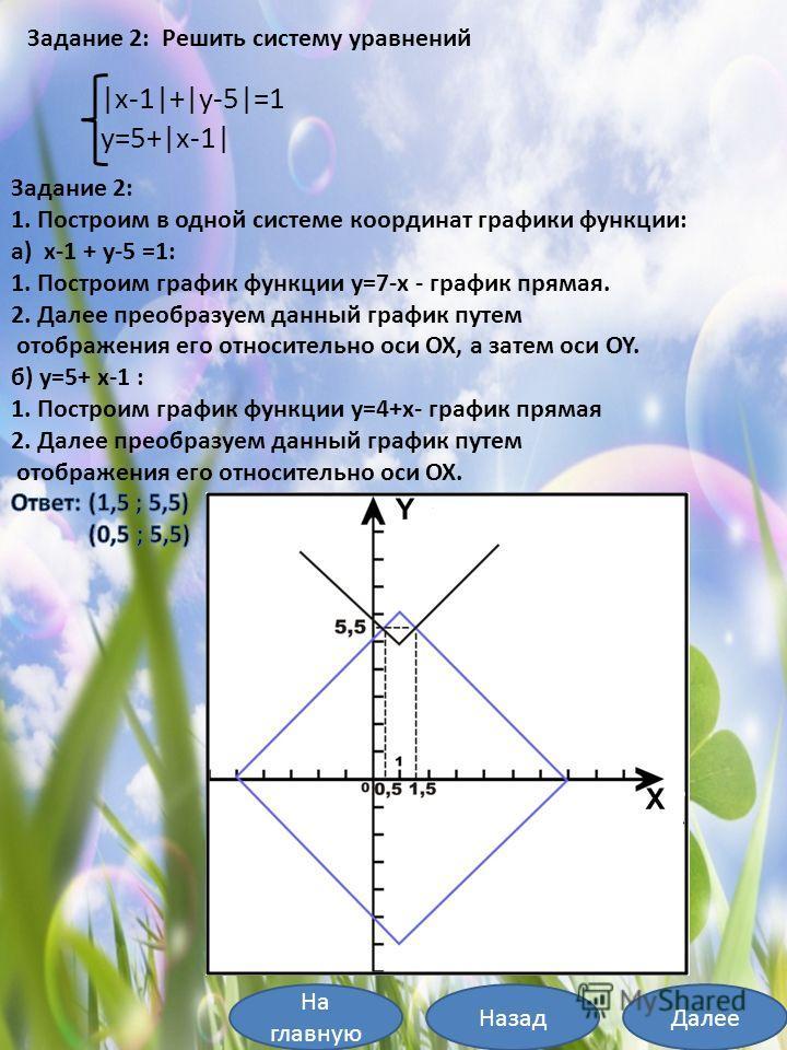На главную ДалееНазад Задание 2: Решить систему уравнений  x-1 + y-5 =1 y=5+ x-1 