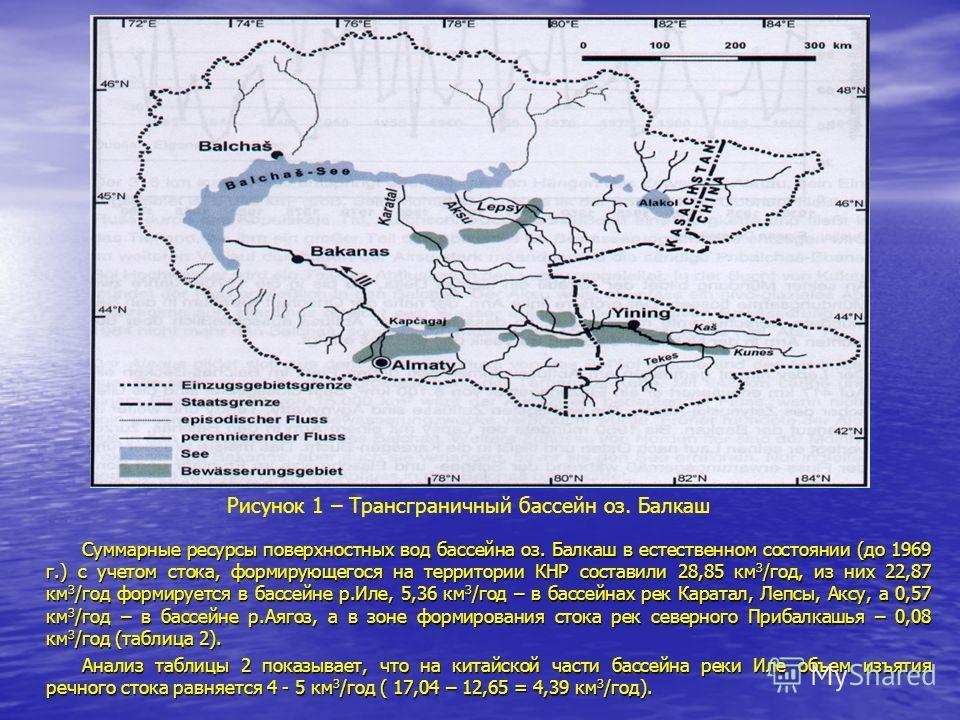 Суммарные ресурсы поверхностных вод бассейна оз. Балкаш в естественном состоянии (до 1969 г.) с учетом стока, формирующегося на территории КНР составили 28,85 км 3 /год, из них 22,87 км 3 /год формируется в бассейне р.Иле, 5,36 км 3 /год – в бассейна