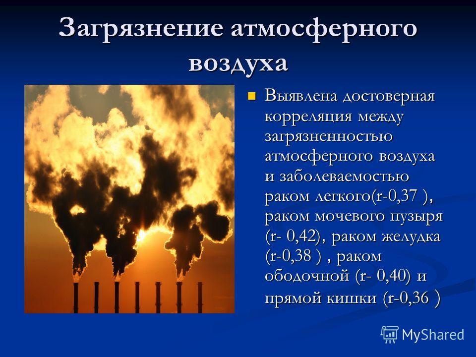 Загрязнение атмосферного воздуха В ыявлена достоверная корреляция между загрязненностью атмосферного воздуха и заболеваемостью раком легкого(r-0,37 ), раком мочевого пузыря (r- 0,42), раком желудка (r-0,38 ), раком ободочной (r- 0,40) и прямой кишки