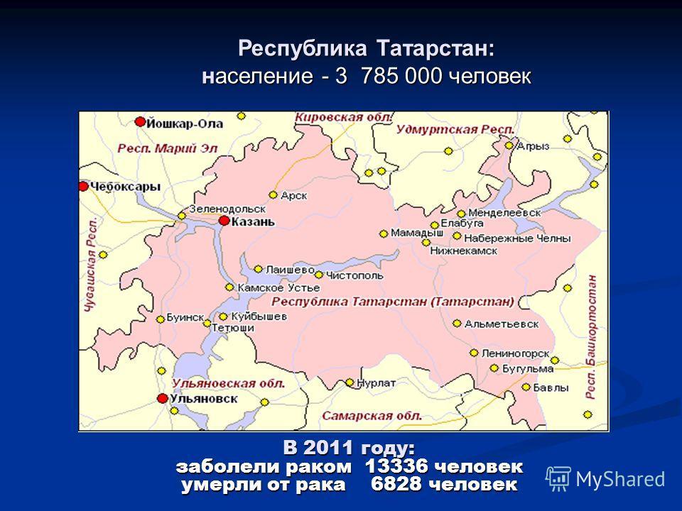 Республика Татарстан: Население - 3 785 000 человек В 2011 году: заболели раком 13336 человек умерли от рака 6828 человек Республика Татарстан: население - 3 785 000 человек