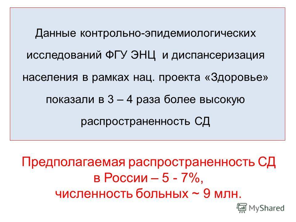 Данные контрольно-эпидемиологических исследований ФГУ ЭНЦ и диспансеризация населения в рамках нац. проекта «Здоровье» показали в 3 – 4 раза более высокую распространенность СД Предполагаемая распространенность СД в России – 5 - 7%, численность больн