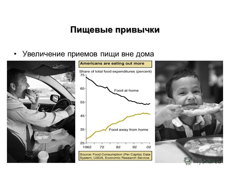 Пищевые привычки Увеличение приемов пищи вне дома