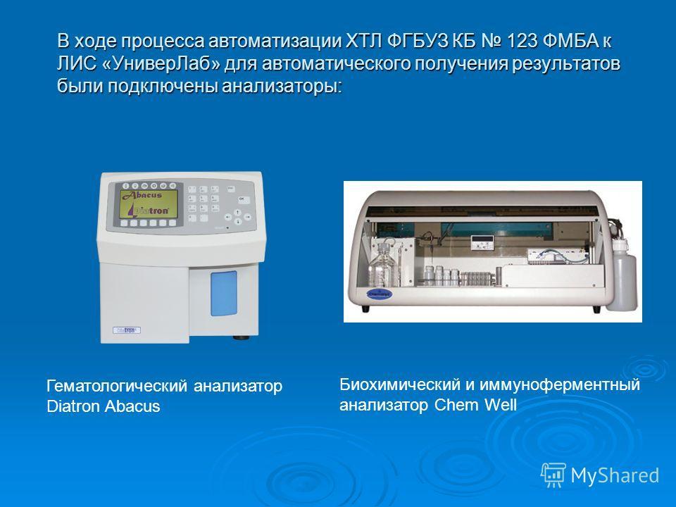 В ходе процесса автоматизации ХТЛ ФГБУЗ КБ 123 ФМБА к ЛИС «УниверЛаб» для автоматического получения результатов были подключены анализаторы: Гематологический анализатор Diatron Abacus Биохимический и иммуноферментный анализатор Chem Well