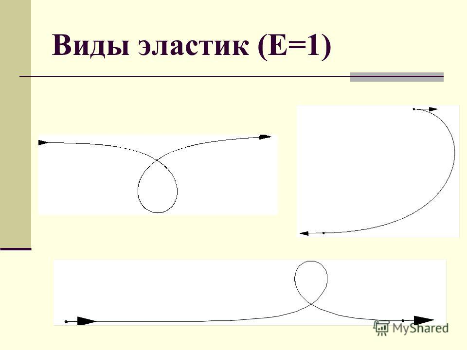 Виды эластик (E=1)