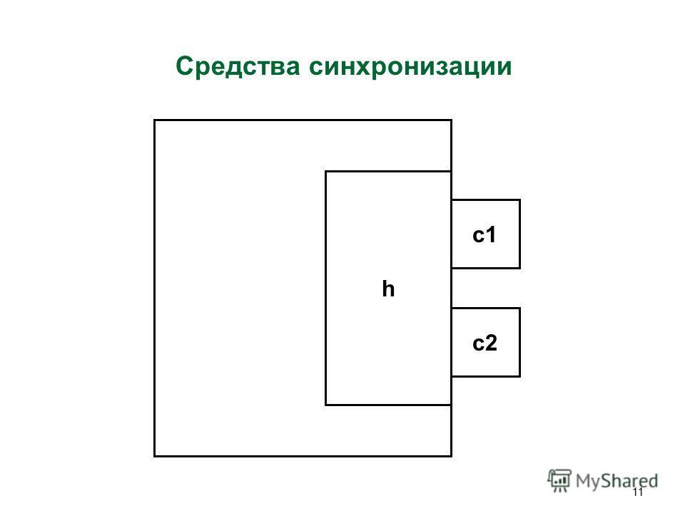 11 Средства синхронизации c1 c2 h