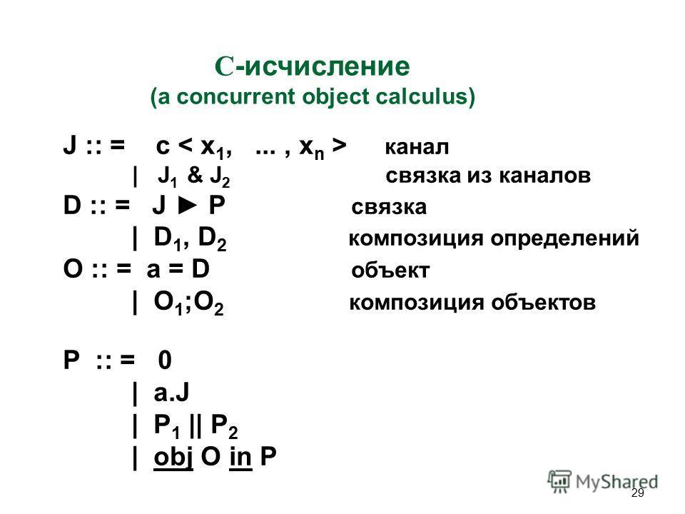 29 C -исчисление (a concurrent object calculus) J :: = c канал | J 1 & J 2 связка из каналов D :: = J P связка | D 1, D 2 композиция определений O :: = a = D объект | O 1 ;O 2 композиция объектов P :: = 0 | a.J | P 1 || P 2 | obj O in P