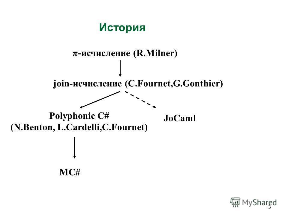 3 История π-исчисление (R.Milner) join-исчисление (C.Fournet,G.Gonthier) Polyphonic C# (N.Benton, L.Cardelli,C.Fournet) JoCaml MC#