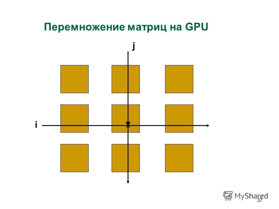 37 Перемножение матриц на GPU i j