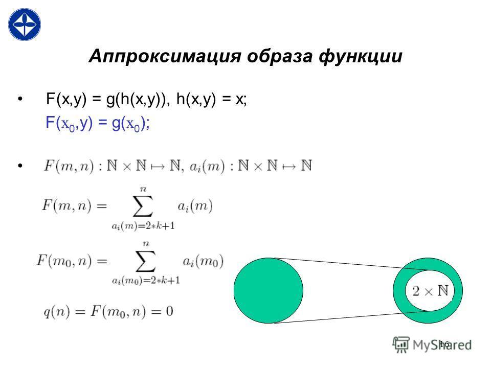 16 Аппроксимация образа функции F(x,y) = g(h(x,y)), h(x,y) = x; F( x 0,y) = g( x 0 );.