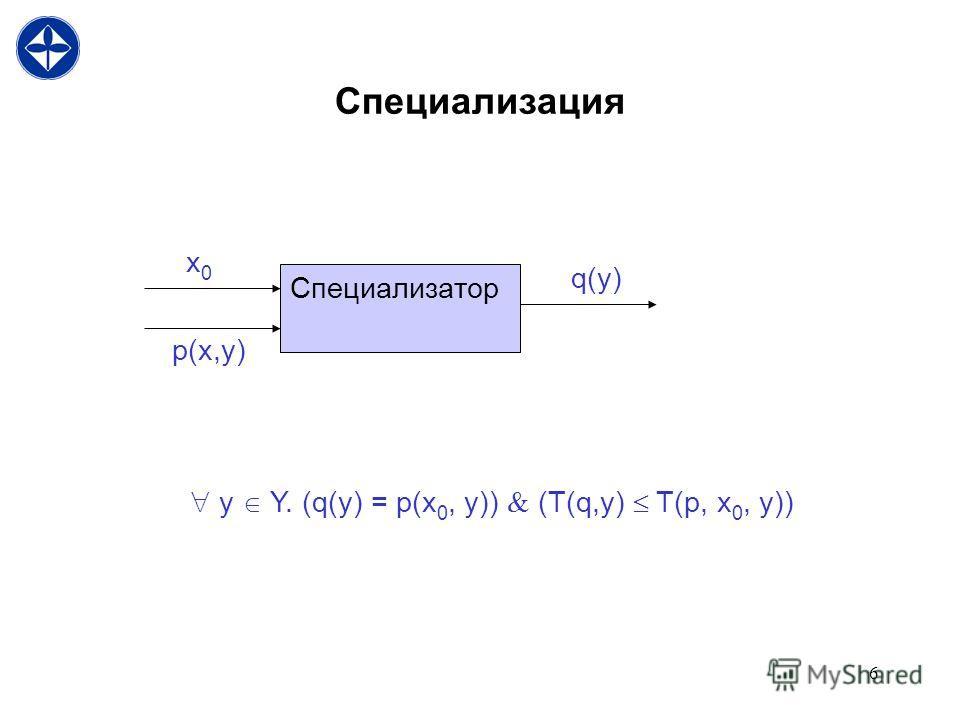 6 Специализация Специализатор x0x0 p(x,y) q(y) y Y. (q(y) = p(x 0, y)) (T(q,y) T(p, x 0, y))