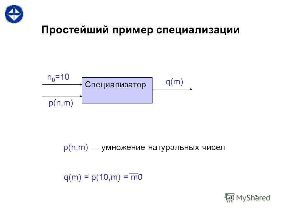 7 Простейший пример специализации Специализатор n 0 =10 p(n,m) q(m) p(n,m) -- умножение натуральных чисел q(m) = p(10,m) = m0