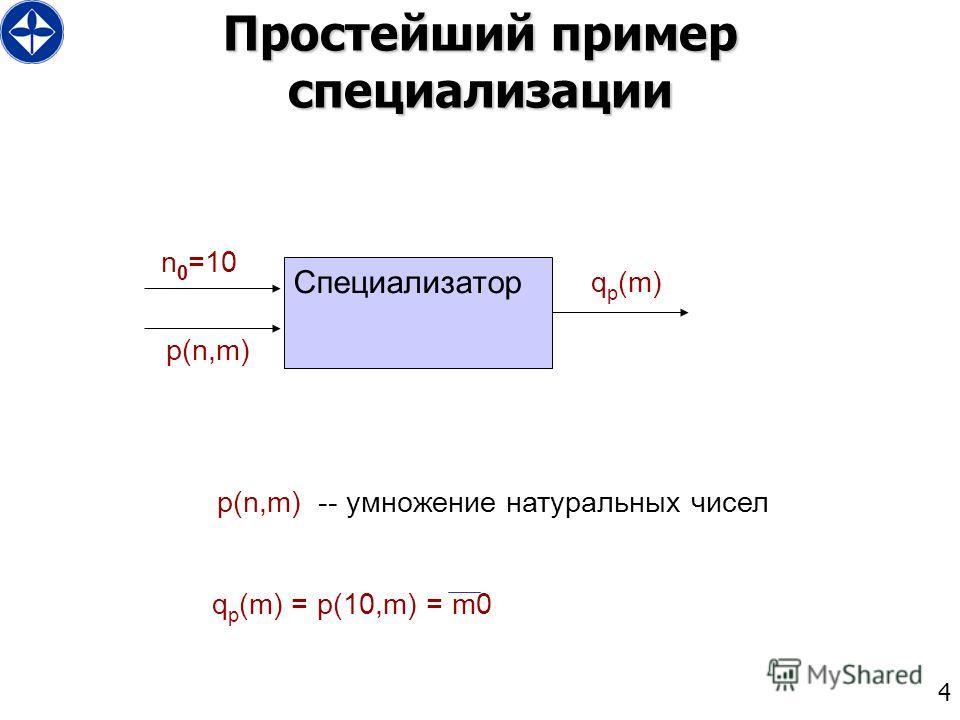4 Простейший пример специализации Специализатор n 0 =10 p(n,m) q p (m) p(n,m) -- умножение натуральных чисел q p (m) = p(10,m) = m0