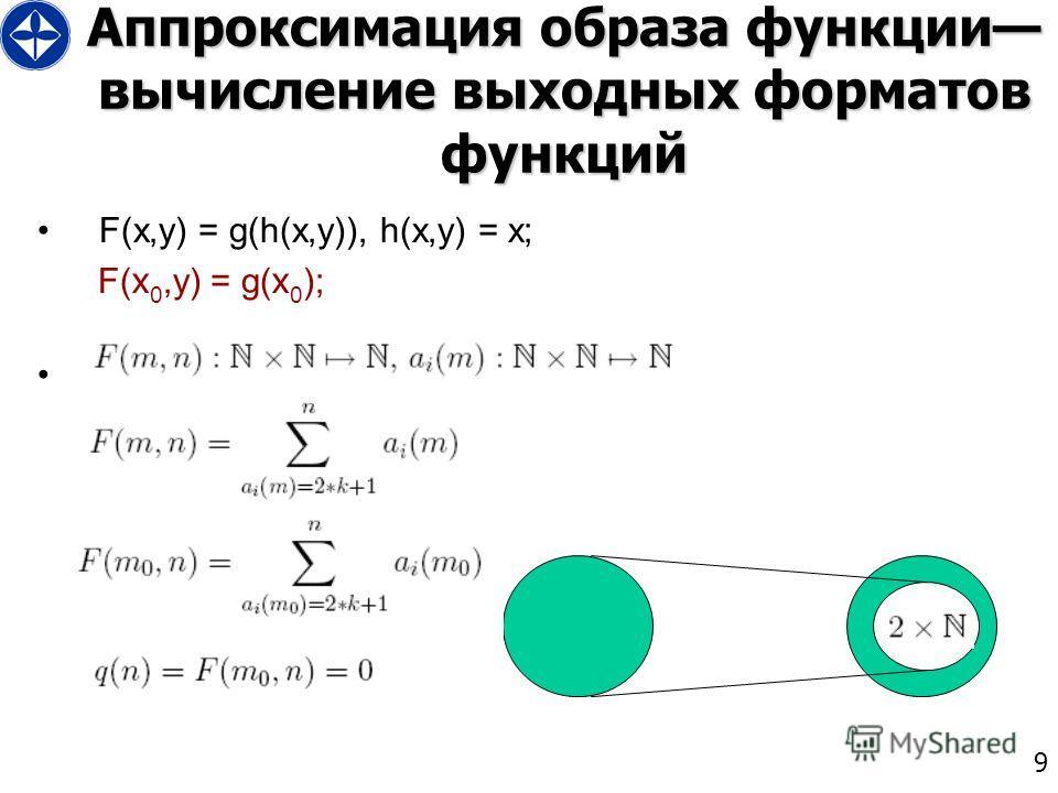 9 Аппроксимация образа функции вычисление выходных форматов функций F(x,y) = g(h(x,y)), h(x,y) = x; F( x 0,y) = g( x 0 );.