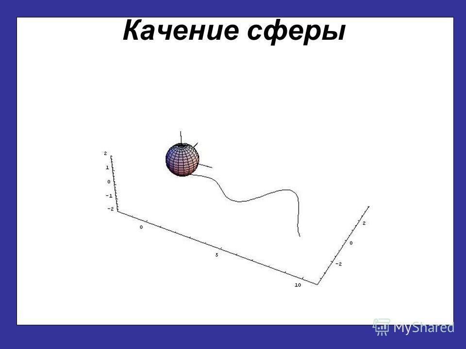 Качение сферы