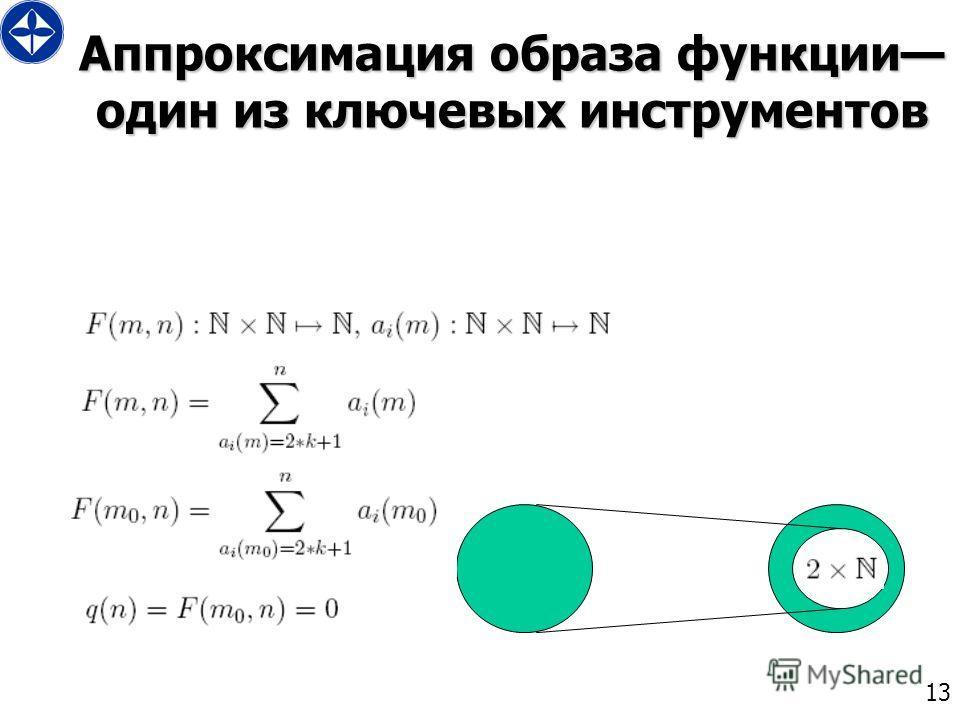 13 Аппроксимация образа функции один из ключевых инструментов