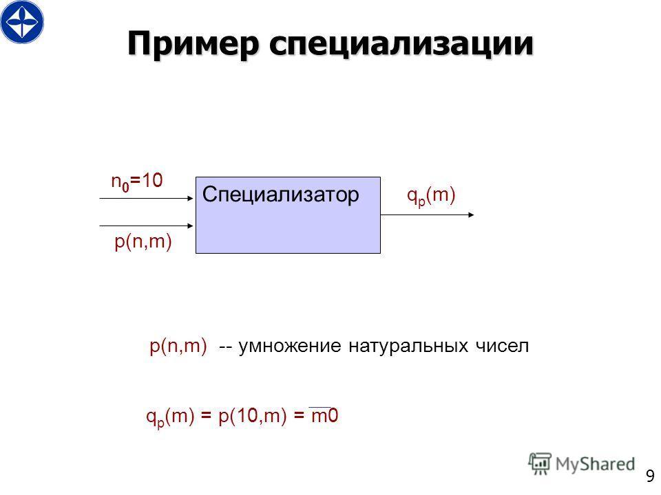 9 Пример специализации Специализатор n 0 =10 p(n,m) q p (m) p(n,m) -- умножение натуральных чисел q p (m) = p(10,m) = m0