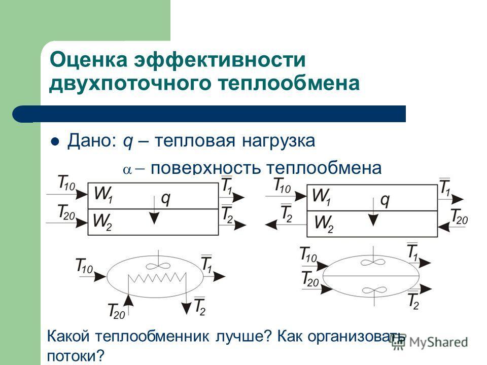 Оценка эффективности двухпоточного теплообмена Дано: q – тепловая нагрузка поверхность теплообмена Какой теплообменник лучше? Как организовать потоки?