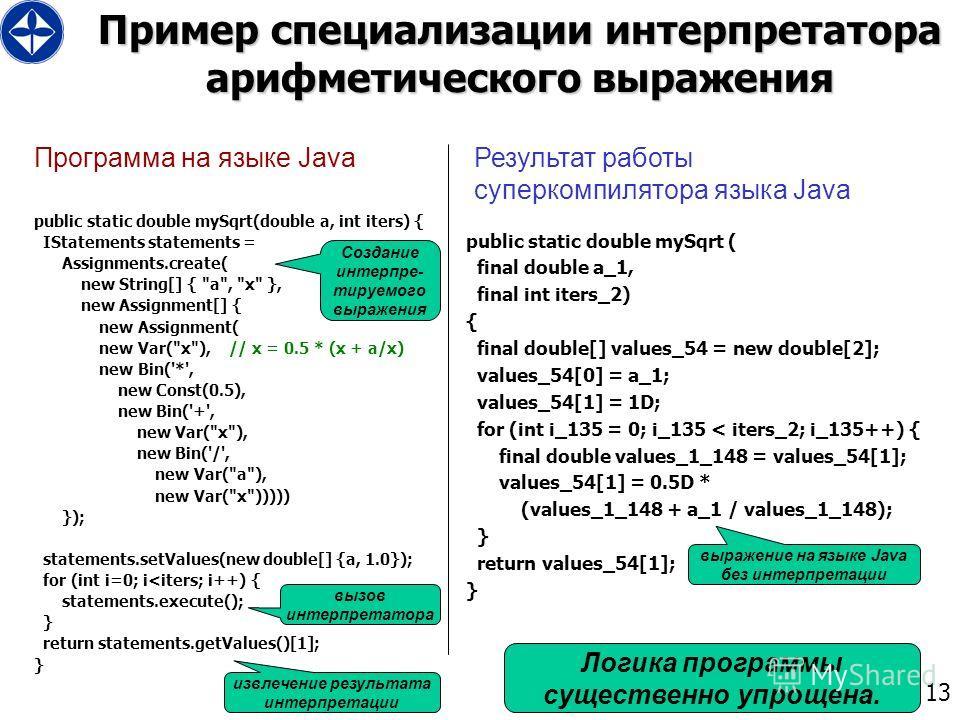 13 Пример специализации интерпретатора арифметического выражения public static double mySqrt(double a, int iters) { IStatements statements = Assignments.create( new String[] {