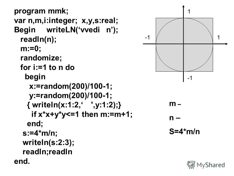 program mmk; var n,m,i:integer; x,y,s:real; Begin writeLN(vvedi n); readln(n); m:=0; randomize; for i:=1 to n do begin x:=random(200)/100-1; y:=random(200)/100-1; { writeln(x:1:2, ',y:1:2);} if x*x+y*y