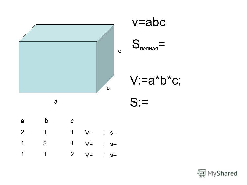 а в с v=abc S полная = V:=a*b*c; S:= a b c 2 1 1 1 2 1 1 1 2 V= ; s=