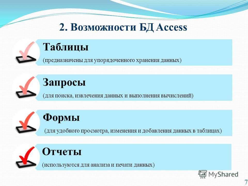 2. Возможности БД Access Таблицы (предназначены для упорядоченного хранения данных) Запросы (для поиска, извлечения данных и выполнения вычислений) Формы (для удобного просмотра, изменения и добавления данных в таблицах) Отчеты (используются для анал