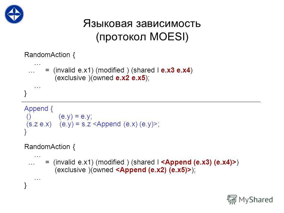 Языковая зависимость (протокол MOESI) RandomAction { … … = (invalid e.x1) (modified ) (shared I e.x3 e.x4) (exclusive )(owned e.x2 e.x5); … } Append { () (e.y) = e.y; (s.z e.x) (e.y) = s.z ; } RandomAction { … … = (invalid e.x1) (modified ) (shared I