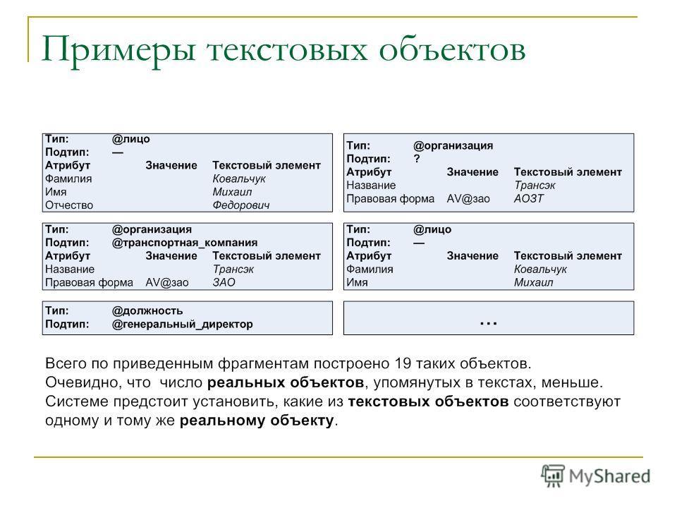 Примеры текстовых объектов