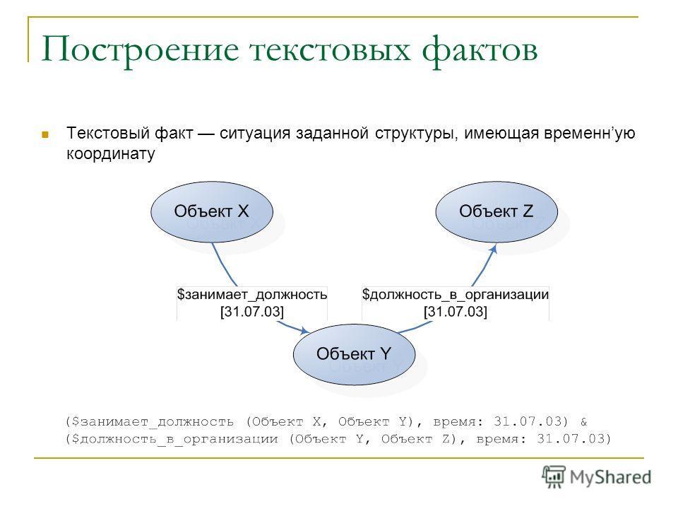 Построение текстовых фактов Текстовый факт ситуация заданной структуры, имеющая временную координату
