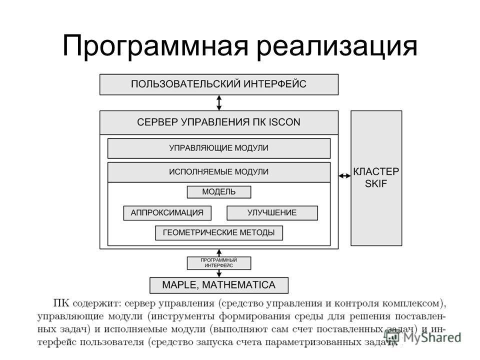 Программная реализация