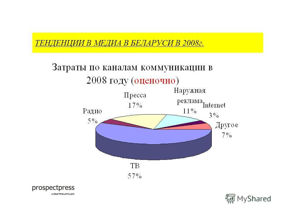 ТЕНДЕНЦИИ В МЕДИА В БЕЛАРУСИ В 2008г.