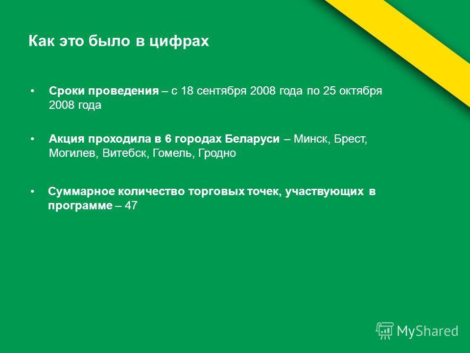 Как это было в цифрах Сроки проведения – с 18 сентября 2008 года по 25 октября 2008 года Акция проходила в 6 городах Беларуси – Минск, Брест, Могилев, Витебск, Гомель, Гродно Суммарное количество торговых точек, участвующих в программе – 47