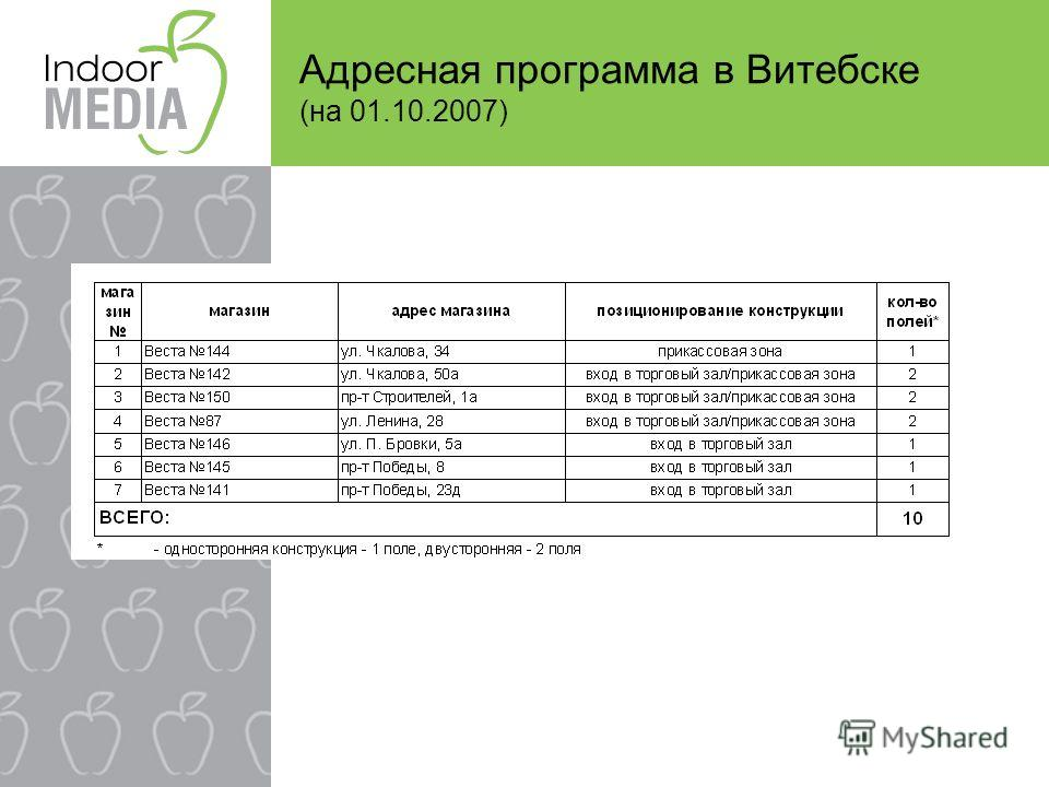 Адресная программа в Витебске (на 01.10.2007)