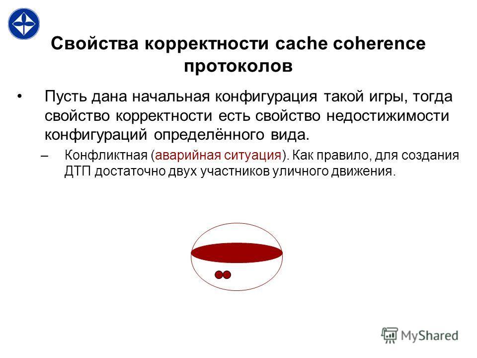 Свойства корректности cache coherence протоколов Пусть дана начальная конфигурация такой игры, тогда свойство корректности есть свойство недостижимости конфигураций определённого вида. –Конфликтная (аварийная ситуация). Как правило, для создания ДТП