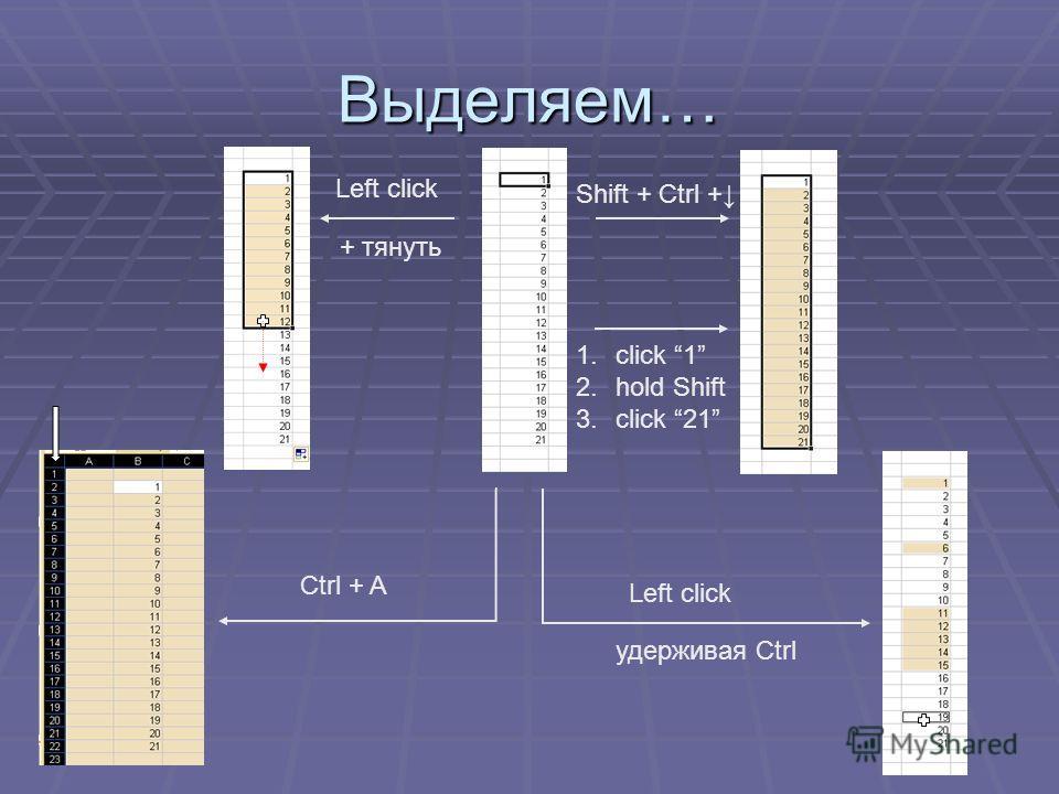 Выделяем… Left click + тянуть Shift + Ctrl + Ctrl + A удерживая Ctrl Left click 1.click 1 2.hold Shift 3.click 21