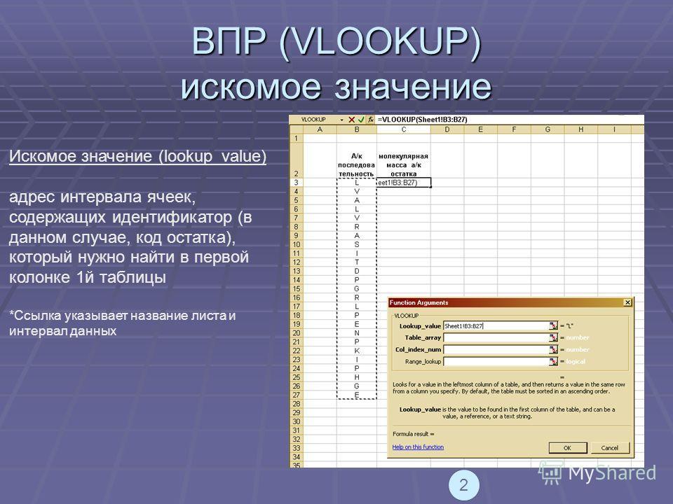 ВПР (VLOOKUP) искомое значение Искомое значение (lookup_value) адрес интервала ячеек, содержащих идентификатор (в данном случае, код остатка), который нужно найти в первой колонке 1й таблицы *Ссылка указывает название листа и интервал данных 2