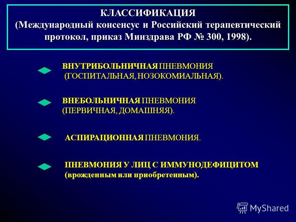 КЛАССИФИКАЦИЯ (Международный консенсус и Российский терапевтический протокол, приказ Минздрава РФ 300, 1998). ВНУТРИБОЛЬНИЧНАЯ ПНЕВМОНИЯ (ГОСПИТАЛЬНАЯ, НОЗОКОМИАЛЬНАЯ). (ГОСПИТАЛЬНАЯ, НОЗОКОМИАЛЬНАЯ). ВНЕБОЛЬНИЧНАЯ ПНЕВМОНИЯ (ПЕРВИЧНАЯ, ДОМАШНЯЯ). АС