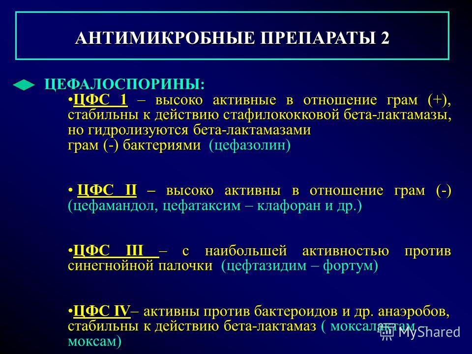 АНТИМИКРОБНЫЕ ПРЕПАРАТЫ 2 АНТИМИКРОБНЫЕ ПРЕПАРАТЫ 2 ЦЕФАЛОСПОРИНЫ: ЦФС 1 – высоко активные в отношение грам (+), стабильны к действию стафилококковой бета-лактамазы, но гидролизуются бета-лактамазамиЦФС 1 – высоко активные в отношение грам (+), стаби