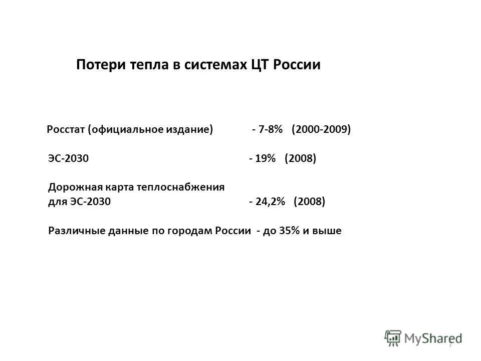 7 Потери тепла в системах ЦТ России Росстат (официальное издание) - 7-8% (2000-2009) ЭС-2030 - 19% (2008) Дорожная карта теплоснабжения для ЭС-2030 - 24,2% (2008) Различные данные по городам России - до 35% и выше