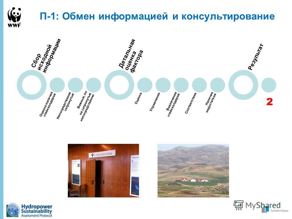 П-1: Обмен информацией и консультирование 14 December 2013 - 9 2