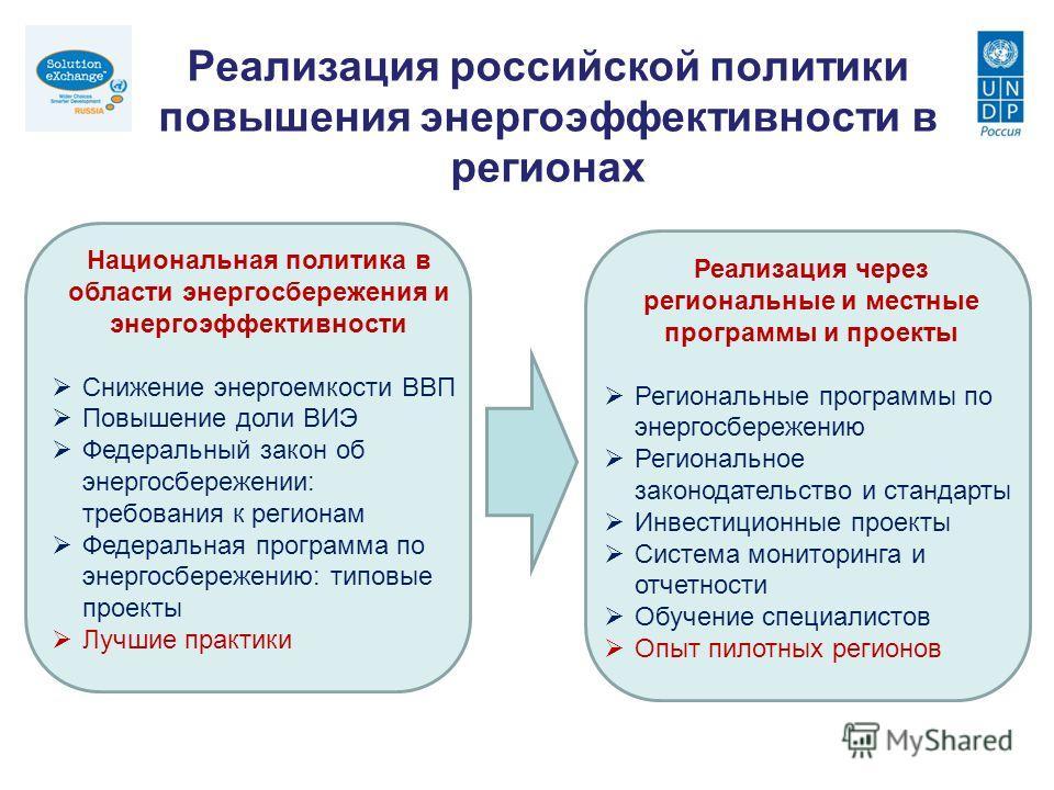 Реализация российской политики повышения энергоэффективности в регионах Национальная политика в области энергосбережения и энергоэффективности Снижение энергоемкости ВВП Повышение доли ВИЭ Федеральный закон об энергосбережении: требования к регионам