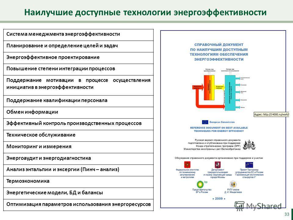 Наилучшие доступные технологии энергоэффективности 33 Система менеджмента энергоэффективности Планирование и определение целей и задач Энергоэффективное проектирование Повышение степени интеграции процессов Поддержание мотивации в процессе осуществле