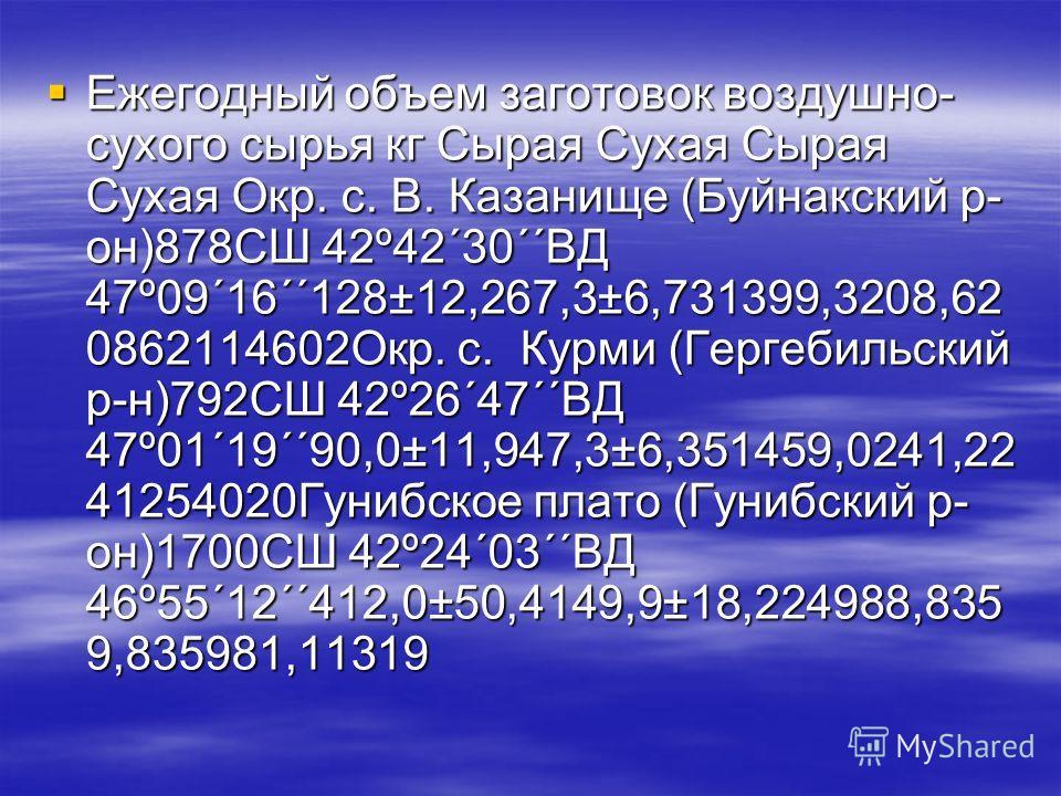 Ежегодный объем заготовок воздушно- сухого сырья кг Сырая Сухая Сырая Сухая Окр. с. В. Казанище (Буйнакский р- он)878СШ 42º42´30´´ВД 47º09´16´´128±12,267,3±6,731399,3208,62 0862114602Окр. с. Курми (Гергебильский р-н)792СШ 42º26´47´´ВД 47º01´19´´90,0±