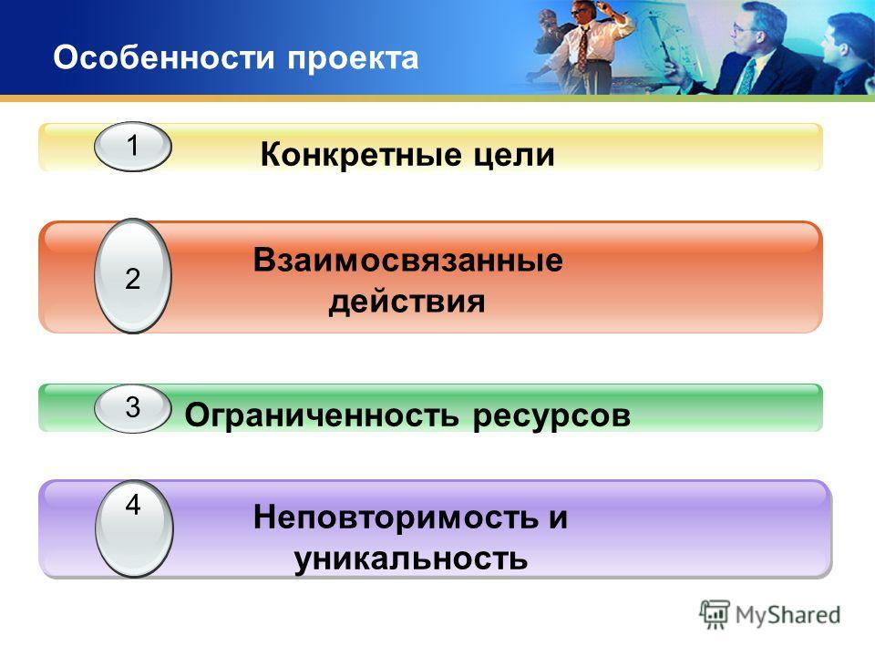 Особенности проекта Конкретные цели 11 1 Взаимосвязанные действия 2 Ограниченность ресурсов 3 Неповторимость и уникальность 4