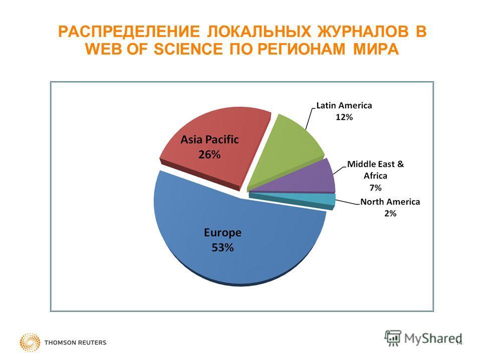 РАСПРЕДЕЛЕНИЕ ЛОКАЛЬНЫХ ЖУРНАЛОВ В WEB OF SCIENCE ПО РЕГИОНАМ МИРА 14