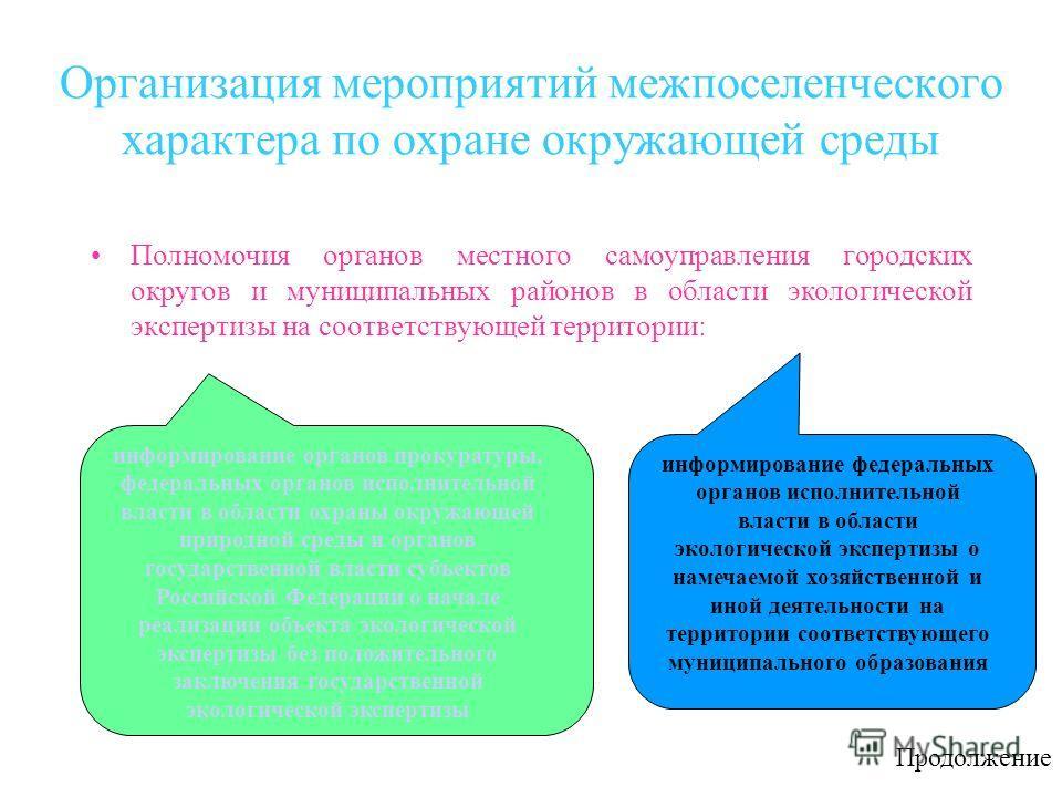 Организация мероприятий межпоселенческого характера по охране окружающей среды Полномочия органов местного самоуправления городских округов и муниципальных районов в области экологической экспертизы на соответствующей территории: информирование орган