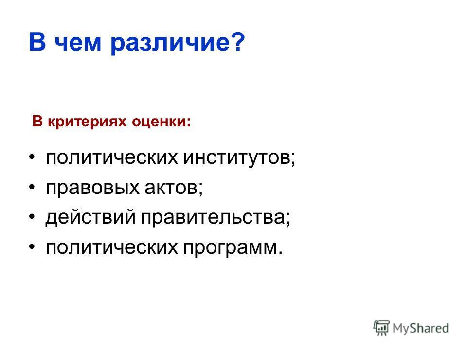 В чем различие? политических институтов; правовых актов; действий правительства; политических программ. В критериях оценки: