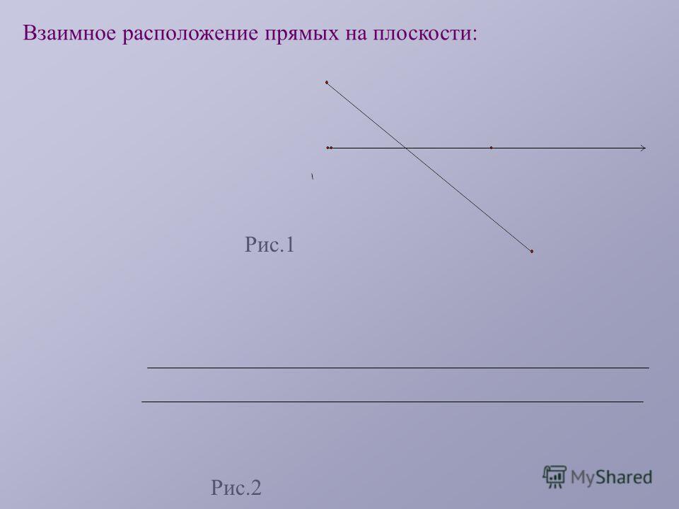 Рис.1 Рис.2 Взаимное расположение прямых на плоскости: