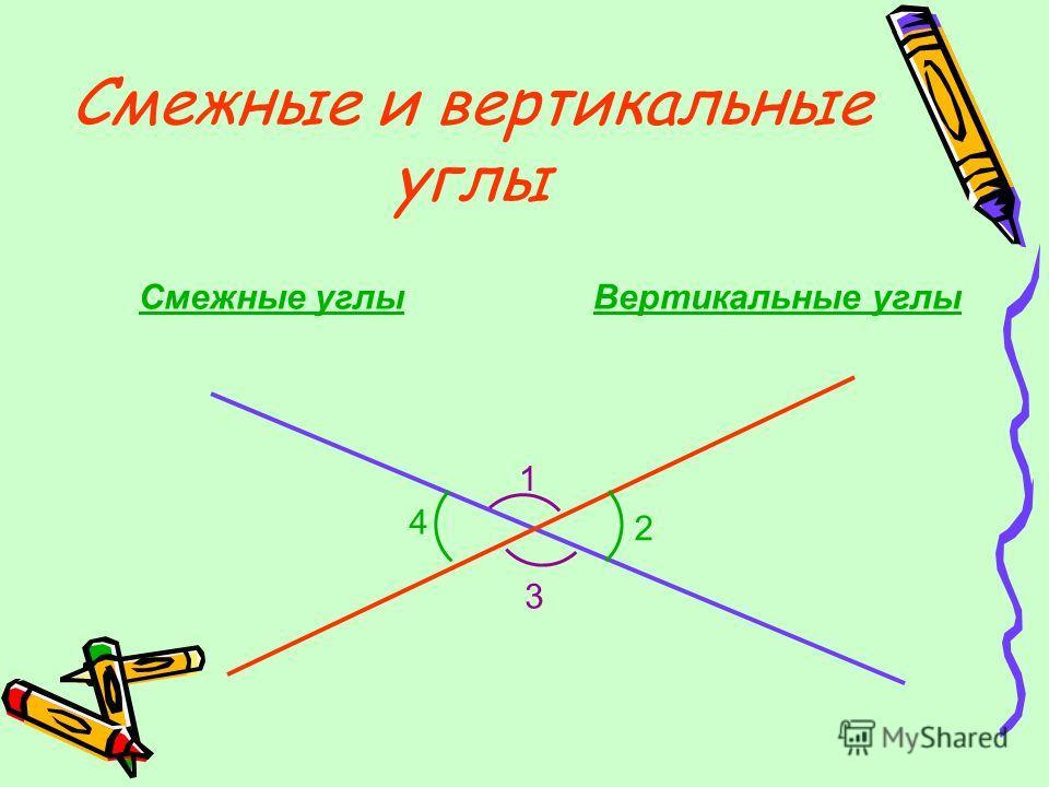 Смежные и вертикальные углы Смежные углыВертикальные углы 1 2 3 4