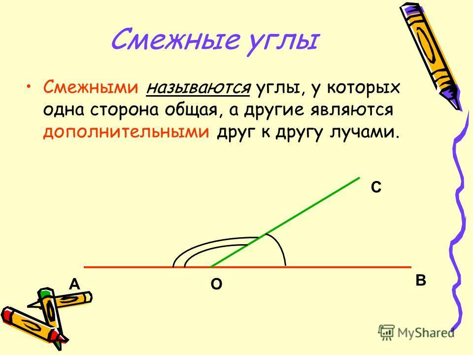 Смежные углы Смежными называются углы, у которых одна сторона общая, а другие являются дополнительными друг к другу лучами. О С А В