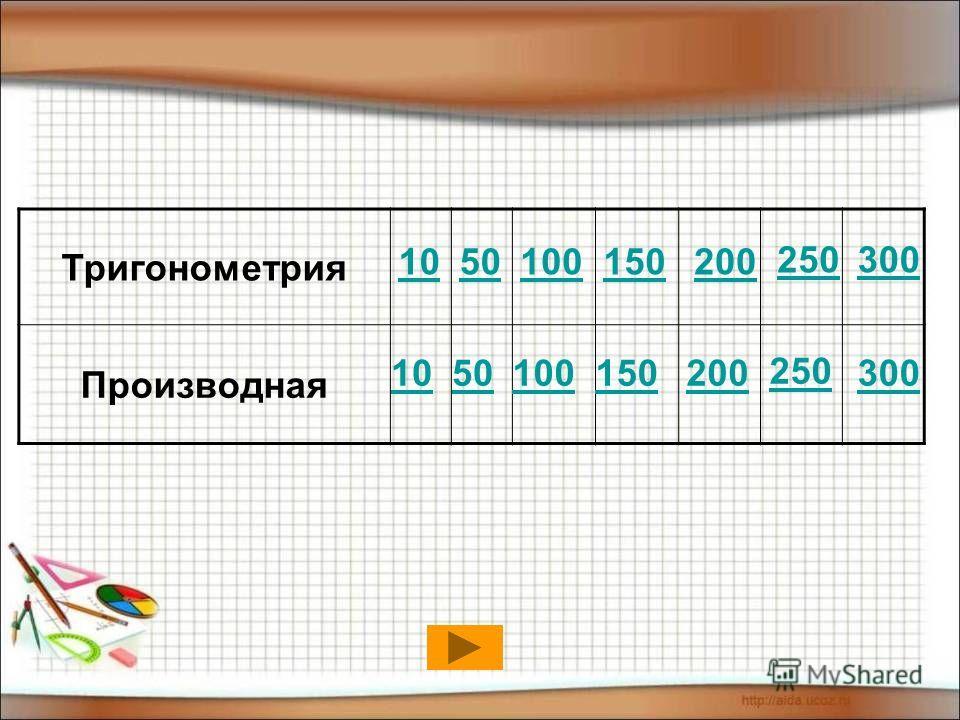 Тригонометрия Производная 1050100150200 250 1050100150200 250 300